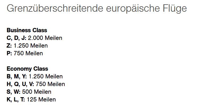 Miles & More Meilen sammeln: Meilengutschrift Europa